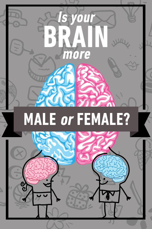 Do You Have a Male or Female Brain? | Disney/Celeb Quiz