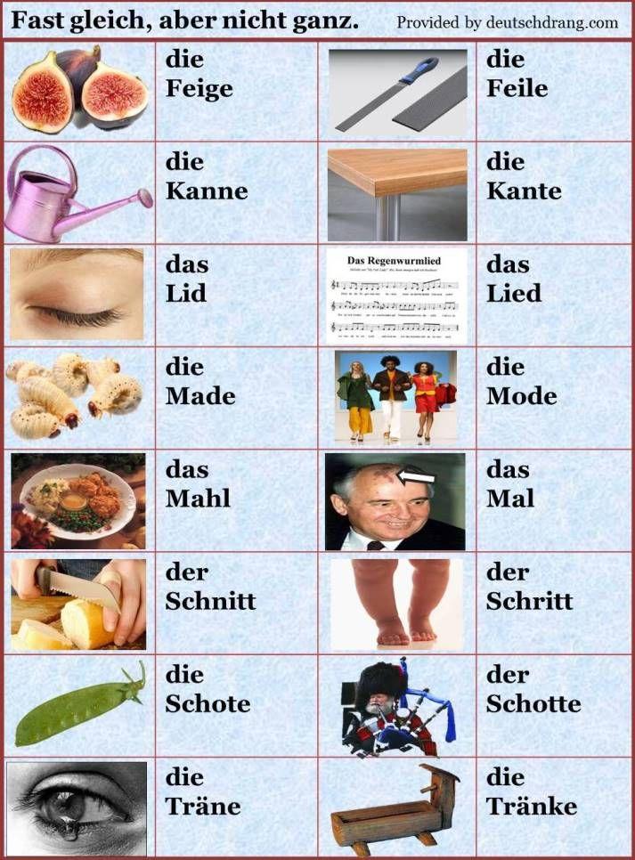From Beginning To End Deutsch