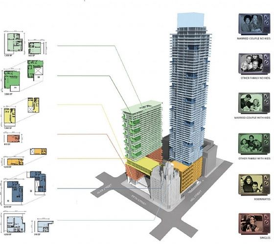 135 best HIGH RISE RESIDENTIAL CASE STUDY images on Pinterest - case analysis
