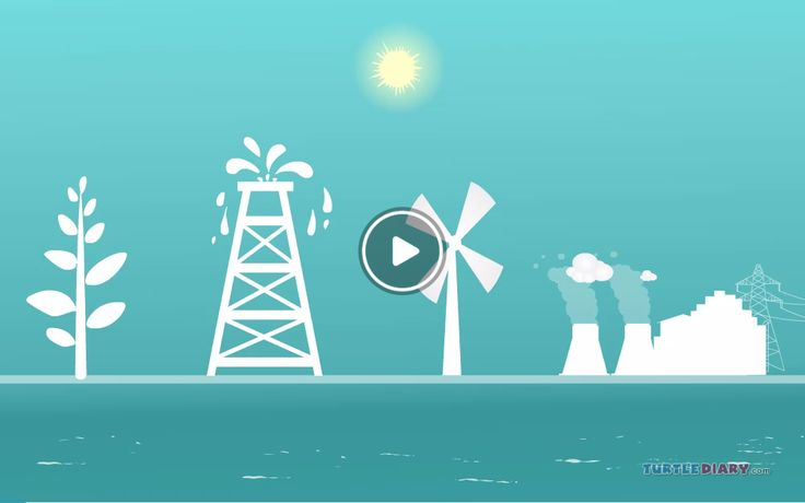 Natural resources are found all over the Earth like sunlight, air, water, rocks, soil, plants and animals. There are two types of natural resources - renewable and nonrenewable. Learn more in our Natural Resources of the Earth video! #VideosForKids #Education #Learning #Science #ScienceVideos
