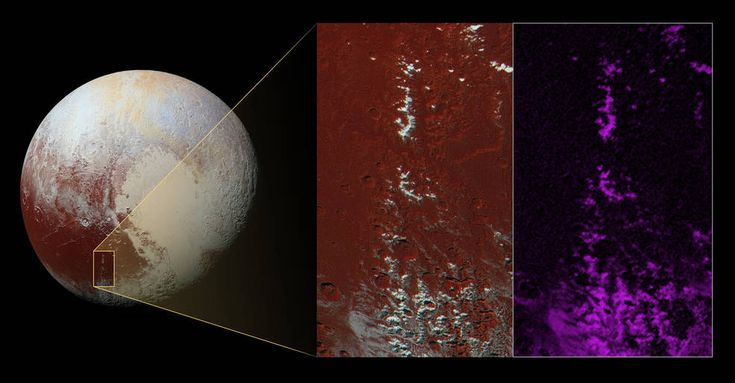 Methane Snow on Pluto's Peaks - The New Horizons team has discovered a chain of exotic snowcapped mountains stretching across the dark expanse on Pluto informally named Cthulhu Regio.