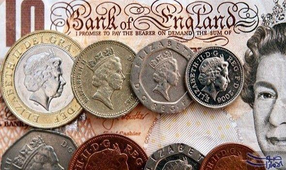 سعر الدرهم الاماراتي مقابل الجنية الاسترليني الاثنين Coins Egypt Today Bearer