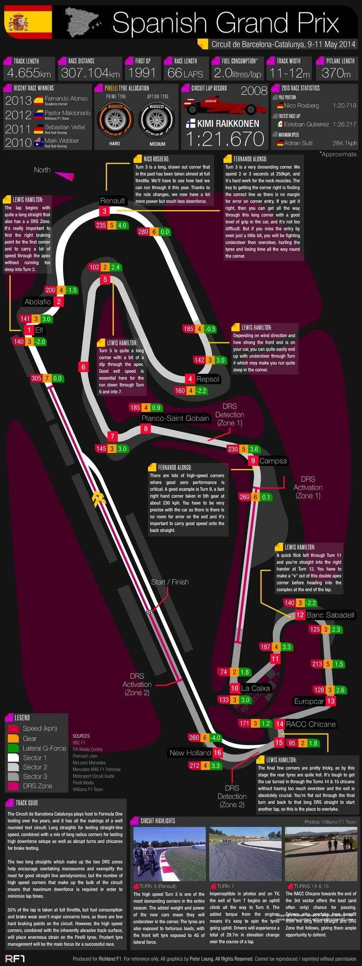 Grand Prix Guide: 2014 Spanish Grand Prix #F1