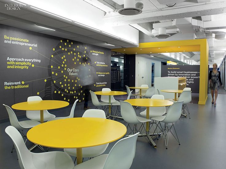 Sandow HQ Office, New York City, NY. Design In the café, Eames chairs surround lacquered tables. #office media large company