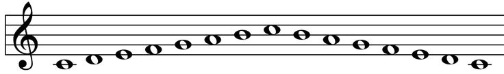 Scales refer to a series of notes that go in an ascending and descending manner. The major scale is the foundation from which all other scales are formed.