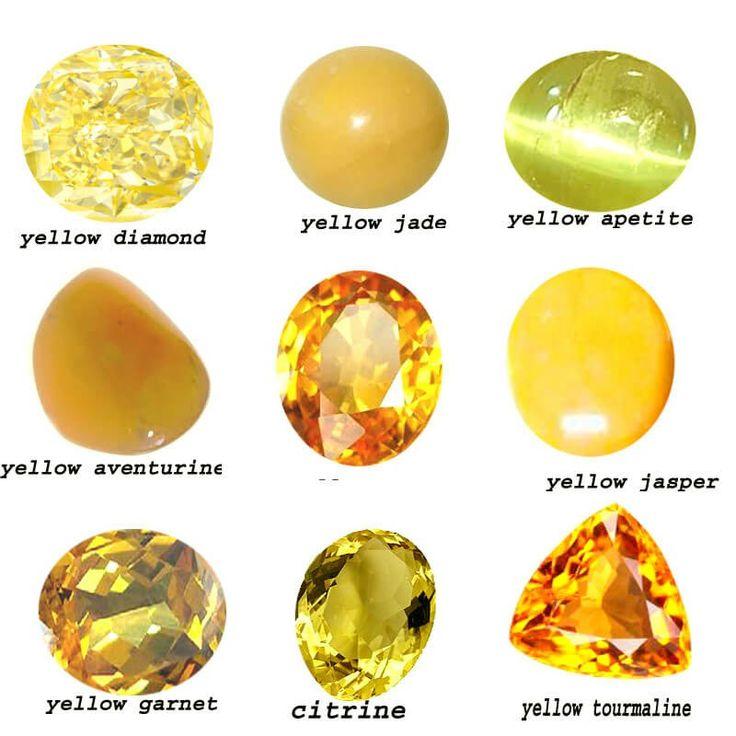 заключение желтые драгоценные камни фото и названия научных достижениях