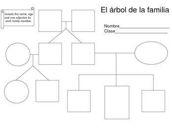 empty family tree