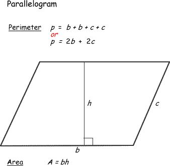 You Should Know the Difference Between Area and Perimeter: Area and Perimeter of a Parallelogram