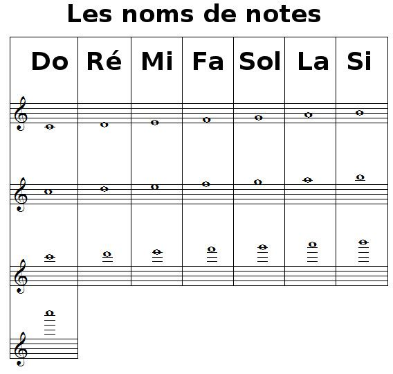 45 Best Sheet Music And Tabs Of Epicness Images On: 55 Best Partition Flûte à Bec Images On Pinterest