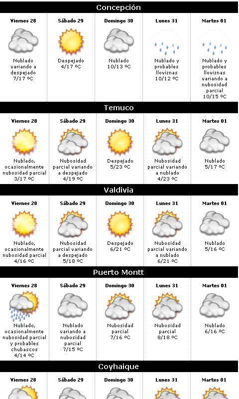 weather images tiempo meteorológico vocabulario imatges del temps