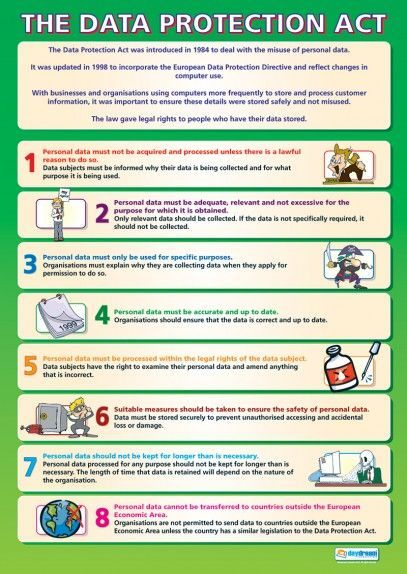 15 best General Data Protection Regulation (GDPR) Infographics - data confidentiality agreement