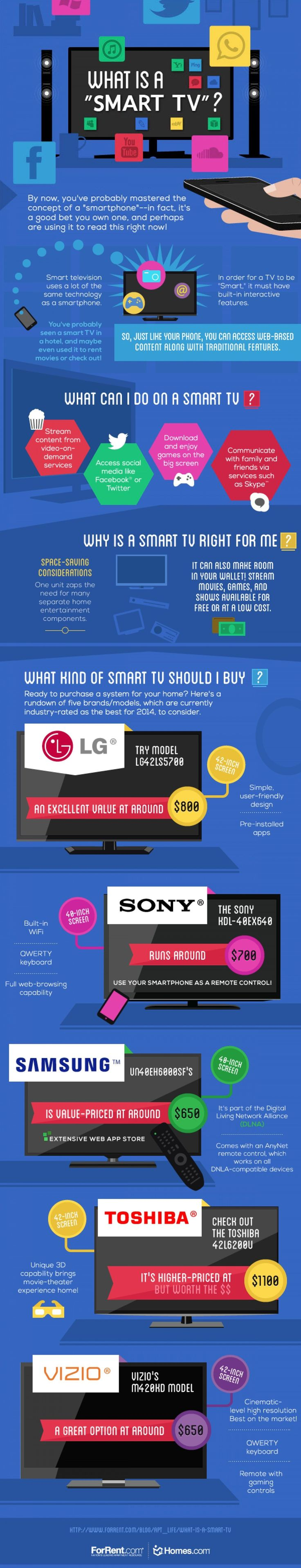 """What Is A """"Smart TV""""?   #Infographic #SmartTV #Technology"""