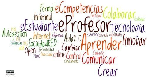 Roles... entre el estudiante, es profesor, el entorno real y virtual, en comunidades