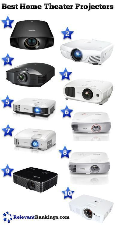 Reviews of the top 10 best home theater projectors as rated by RelevantRankings.com  Updated on 12/22/2016 #portableprojectorscreen #hometheater #hometheaterprojectorscreen