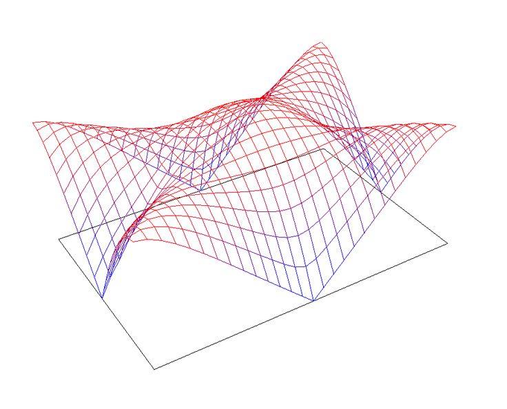 Parametric structure