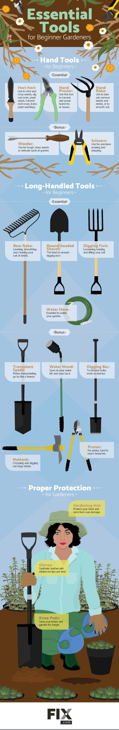 What Gardening Tools a Beginner Needs | Fix.com