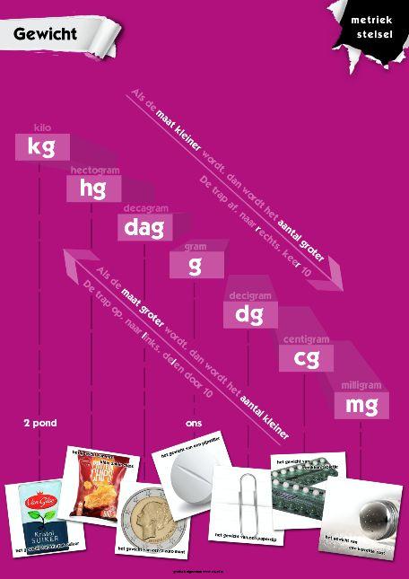 Poster gewicht, inclusief referentie-foto's! Mail naar duim@xiwel.nl om deze digitaal aan te vragen. (ook beschikbaar met lege referentievakjes zodat je met de klas de eigen maten kunt opplakken).