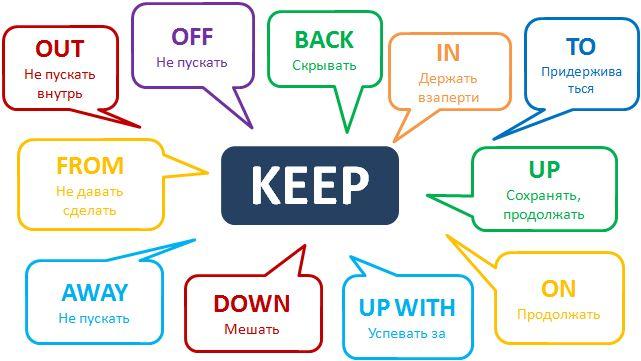 Фразовый глагол KEEP http://www.learnathome.ru/grammar/phrasal-verb-keep.html #Englishgrammar #Phrasalverbs #фразовыеглаголы