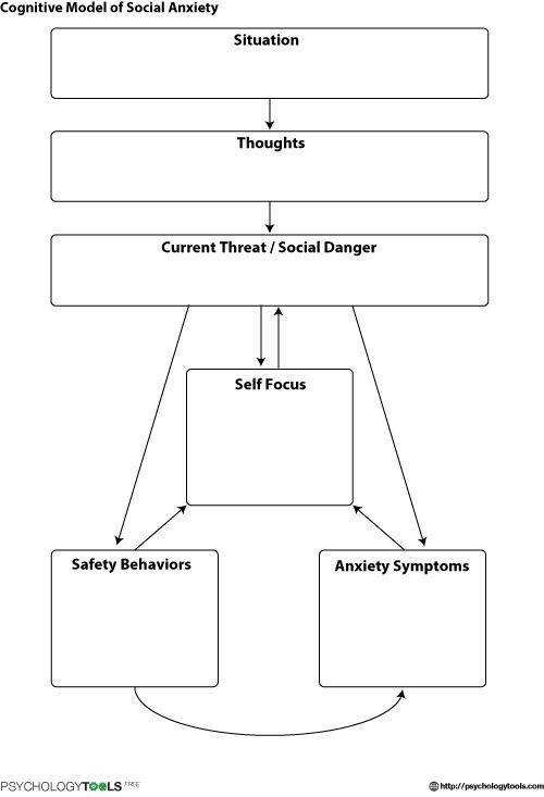 best 25 cognitive behavioral therapy worksheets ideas on pinterest cbt therapy cognitive. Black Bedroom Furniture Sets. Home Design Ideas