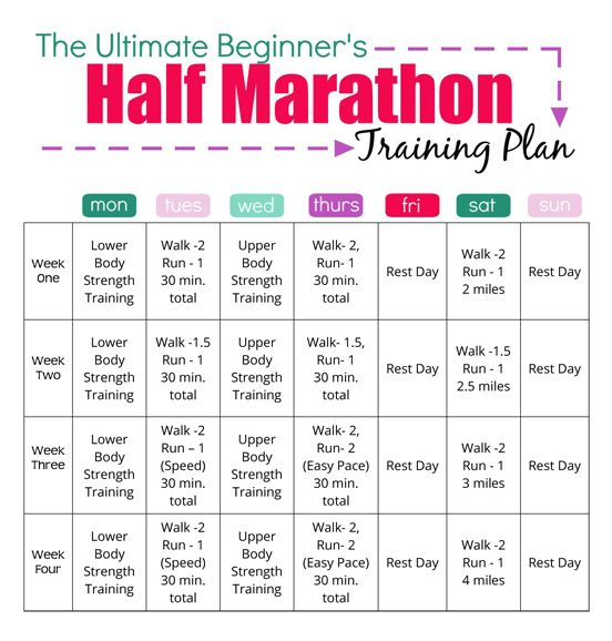 Half Marathon Training Plan For The Ultimate Beginner