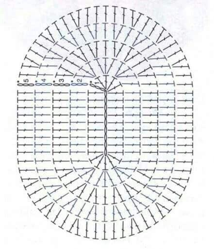 Gráfico oval perfecto
