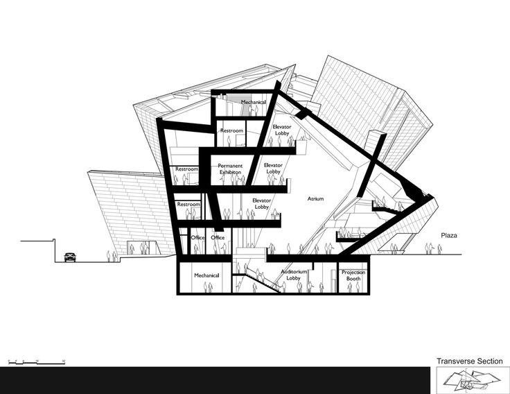 17 best ideas about folding architecture on pinterest for Denver art museum concept