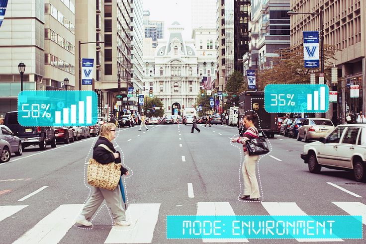 How augmented reality can change your shopping experience? | TOPWEB