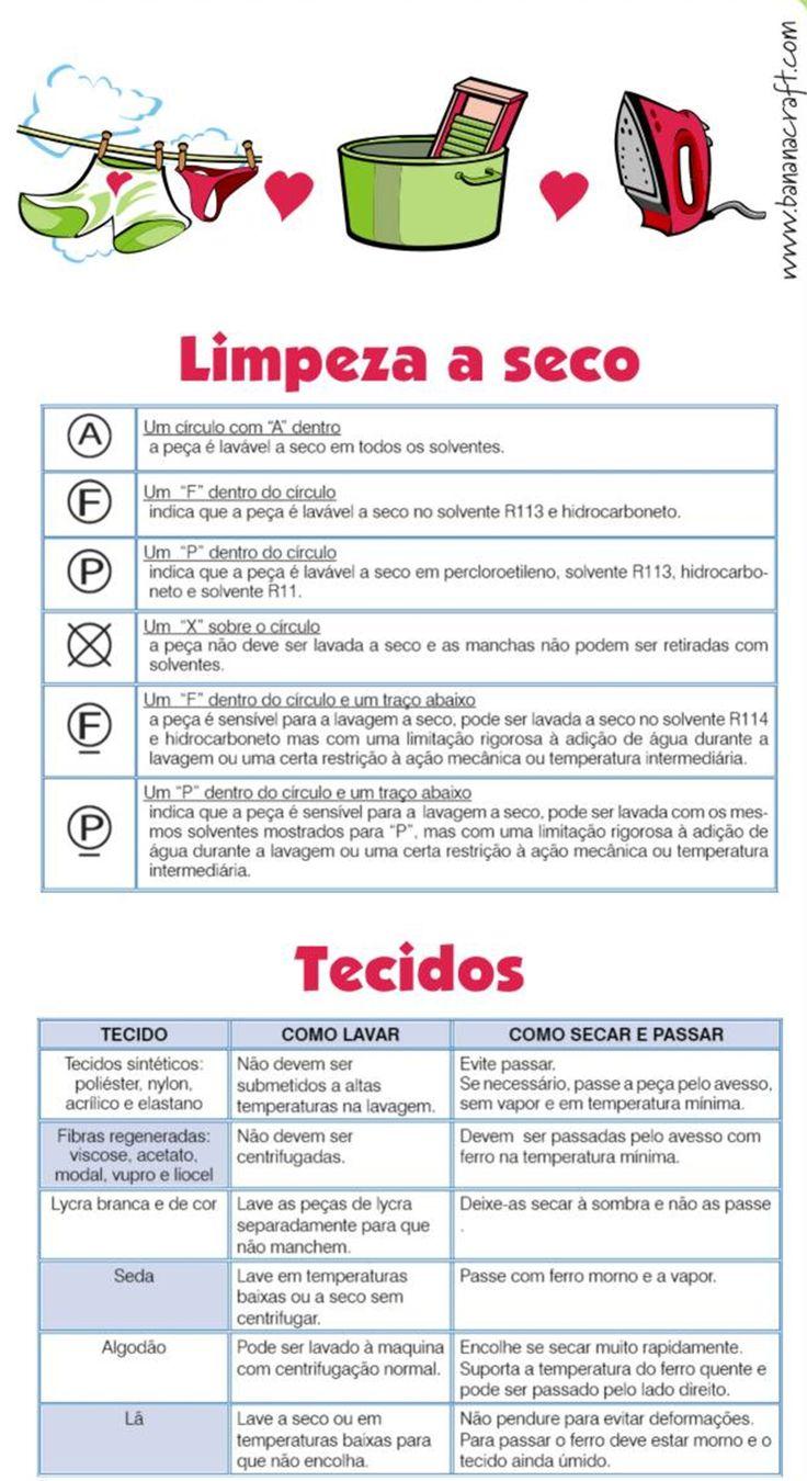 Utilidade | Identificando Símbolos para Lavagem de Roupas by Claudinha Stoco