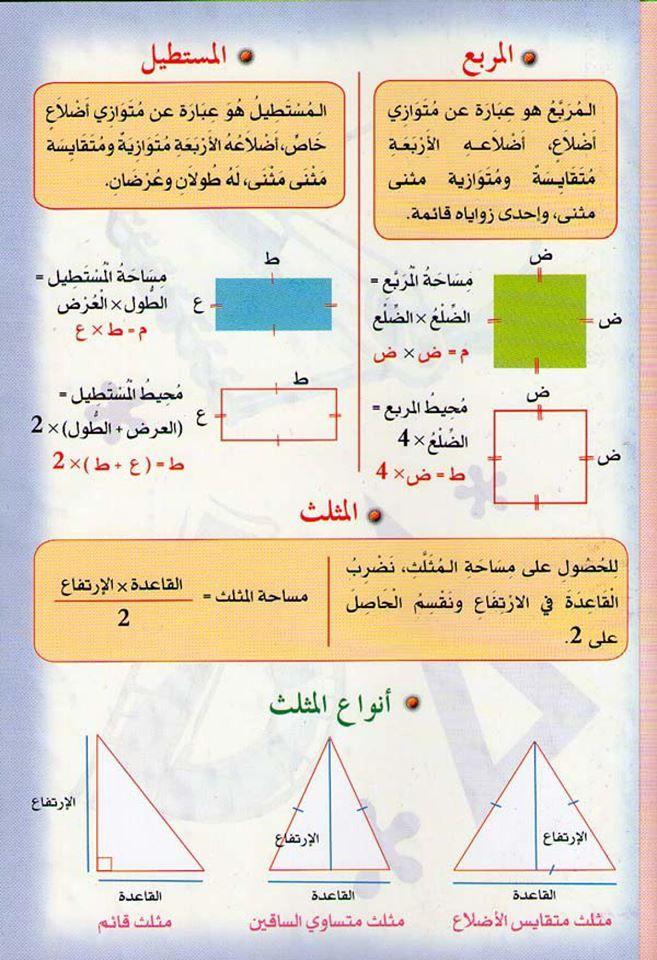 نتيجة بحث الصور عن قوانين الرياضيات سنة خامسة ابتدائي Map Map Screenshot Math