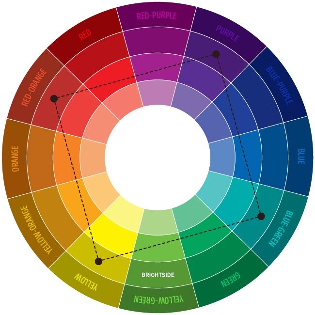 A combination of 4 colors that are equidistant from each other on the color circle. In this case, the colors differ from each other in tone, but are also complementary. This creates a dynamic, vivid, and playful effect. An example: violet, orange-red, yellow, blue-green.