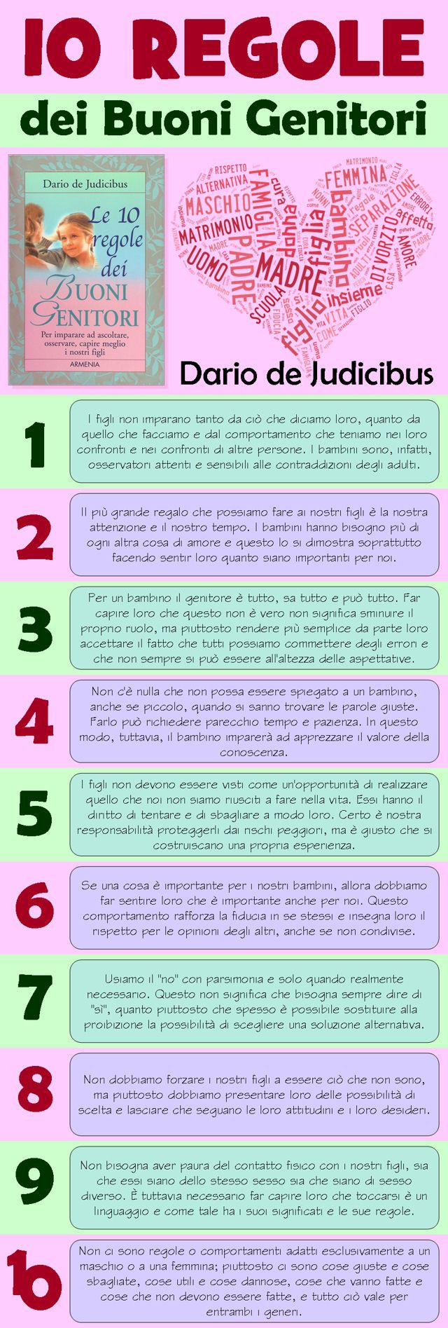 Le 10 Regole dei Buoni Genitori