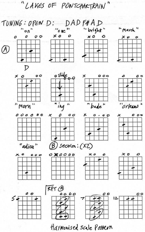 Best 25 irish songs ideas on pinterest popular irish songs the guitar open d tuning guitar chords hexwebz Images