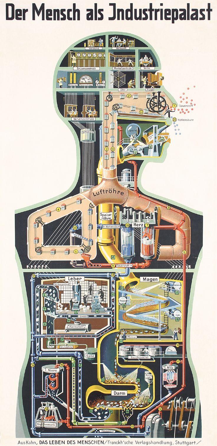 Poster design 1920s - Rare Original 1920s Man As Industrial Palace Poster Kah