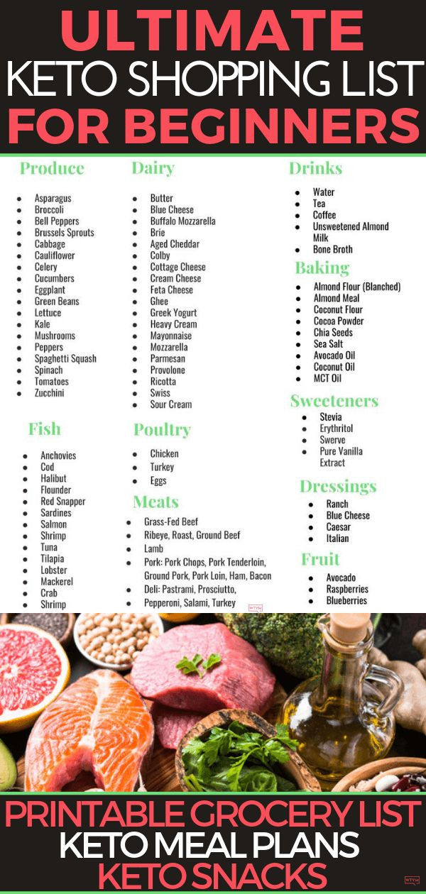 Keto Diet Plan: This keto shopping list for beginners comes with a free keto grocery store print…