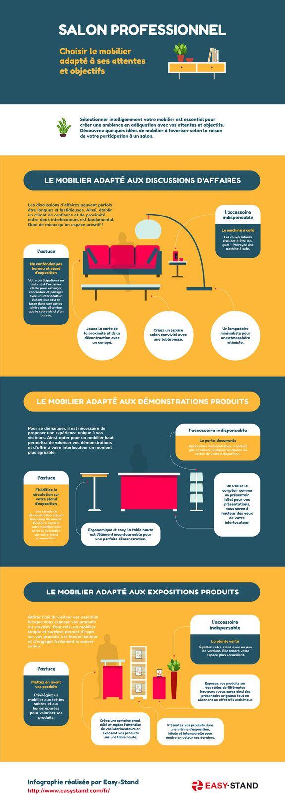 Infographie sur le choix du mobilier pour un salon pro