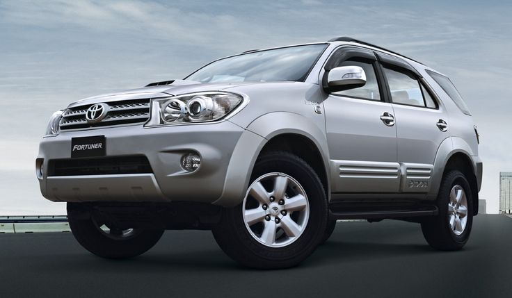 Top 10 SUV's present in Indian market