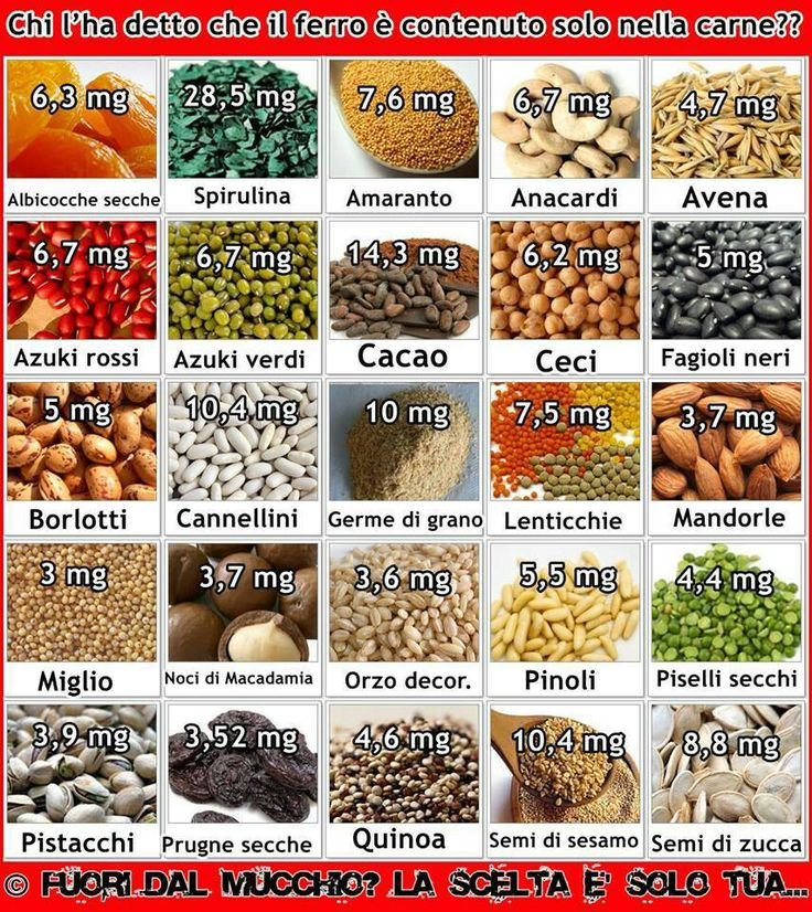Food with ferro