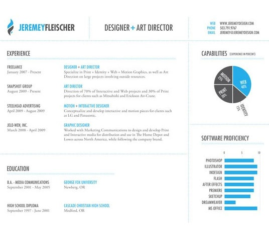 47 best Resume images on Pinterest Resume, Resume design and - graphic artist resume examples
