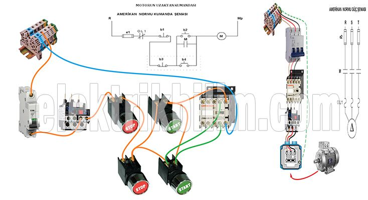 İki Kumanda Merkezli Otomatik Kumanda Görsel Çizim Şeması ile otomatik kumanda devrelerinin temel devrelerinden olan İki KumandaMerkezli çalıştırma uygulamasını daha anlaşılır kılmak için yüksek çözünürlüklü detay bağlantı şemalarını , kumanda ve güç şeması olarak hazırladık. Tamamıyle elektrikbilim.com a ait olan bu çizim dosyasını indirdiğinizde logosuz olarak hem jpeg hemde pdf olarak çizim dosyalarına sahip olacaksınız. Pano tasarımı ve montajı dersi için eğitimcilerimize ve…