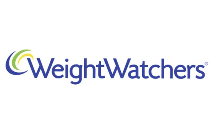 Weight Watchers Points Index