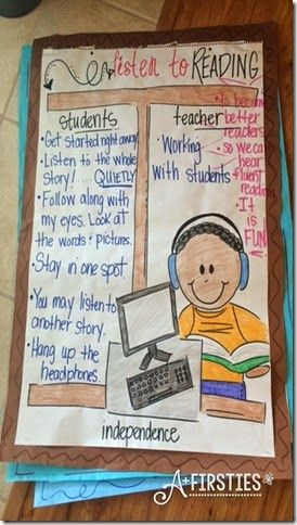 The Daily Five~Chapters 3 Anchor Charts