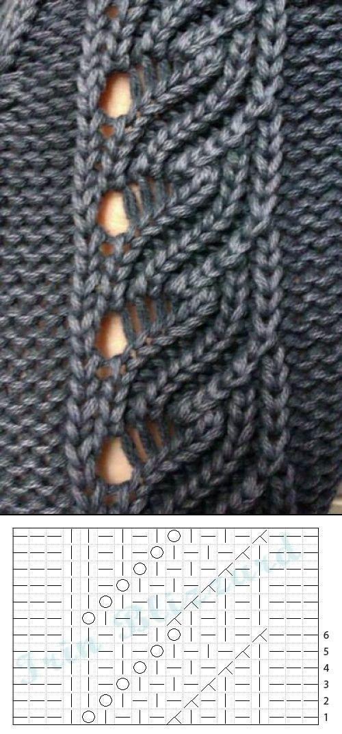 Lace knitting pattern in Safran'ın Örgü Dünyası facebook album