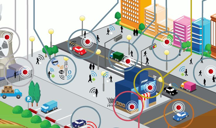 К 2020 году в развитие Интернета вещей будет вложено $6 трлн    До 2020 года на повсеместное внедрение Интернета вещей будет потрачено $6 триллионов. Аналитики BI Intelligence полагают, что за эти 5 лет изменится мировая экономика – не только ИТ-сектор. По их оценке, к 2020 году на планете будет свыше 34 миллиардов девайсов, подключенных к глобальной сети: 10 миллиардов подключат к персональным компьютерам, смартфонам и планшетным ПК, а 24 миллиарда – к Интернету вещей.    Изображение сайта…