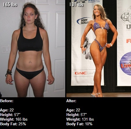 22 year old woman lost 34 pounds and 15% body fat in less ...