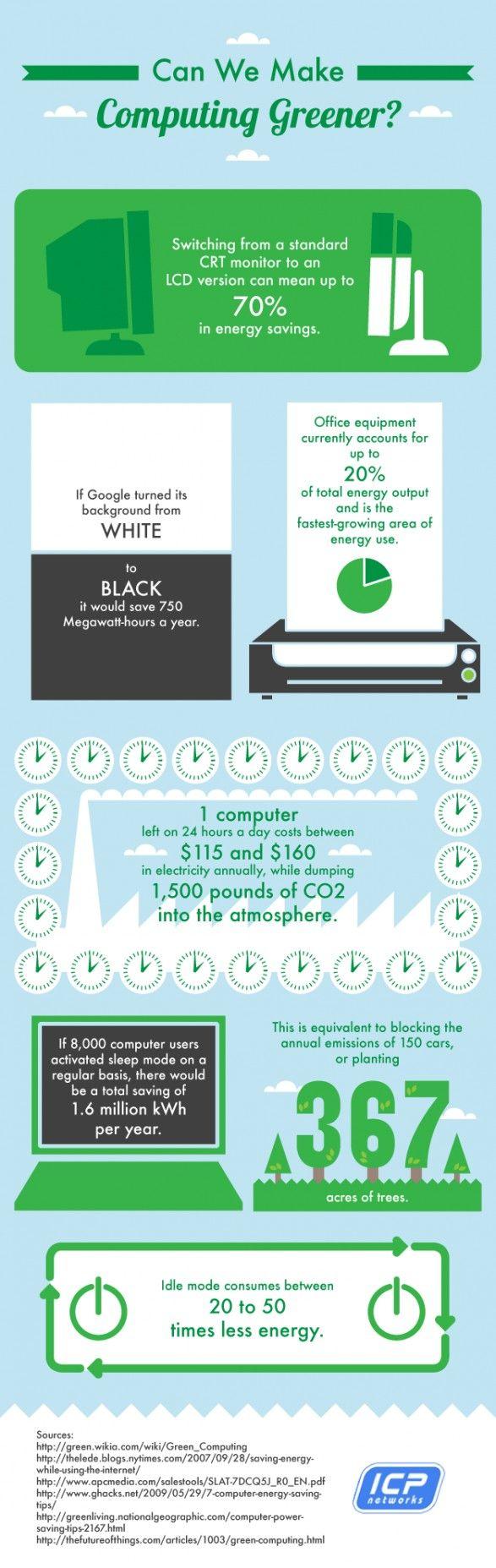 """Can We Make Computing Greener?"" #Green #Technology"