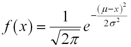 The pdf of the normal distribution; cdf is not closed form analytical and must be numerically approximated
