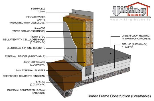 Foundation details  http://www.viking-house.ie/passive-house-foundations.html