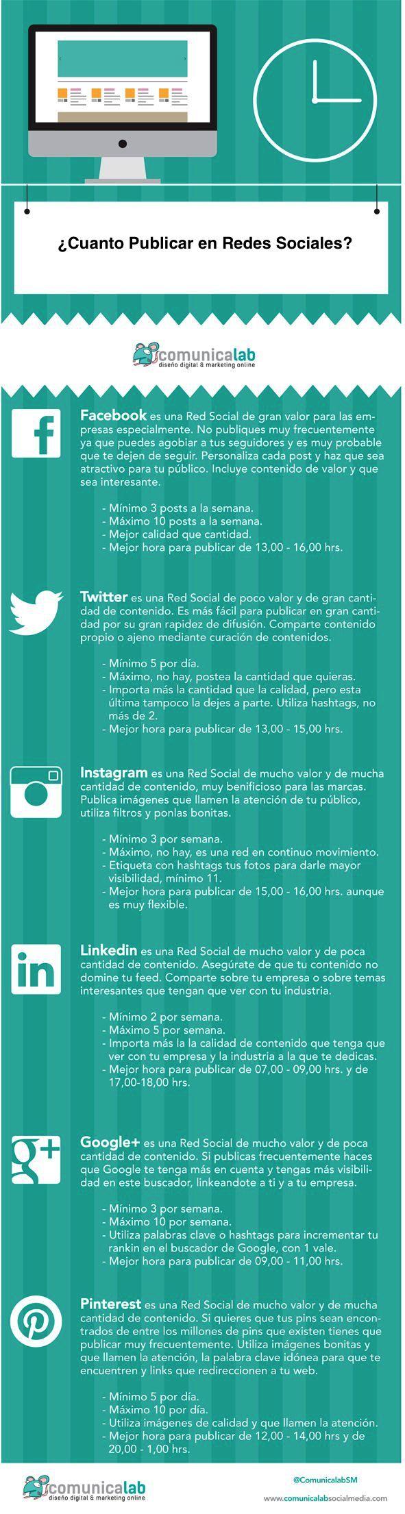 ¿Cuanto y que publicar en redes sociales?