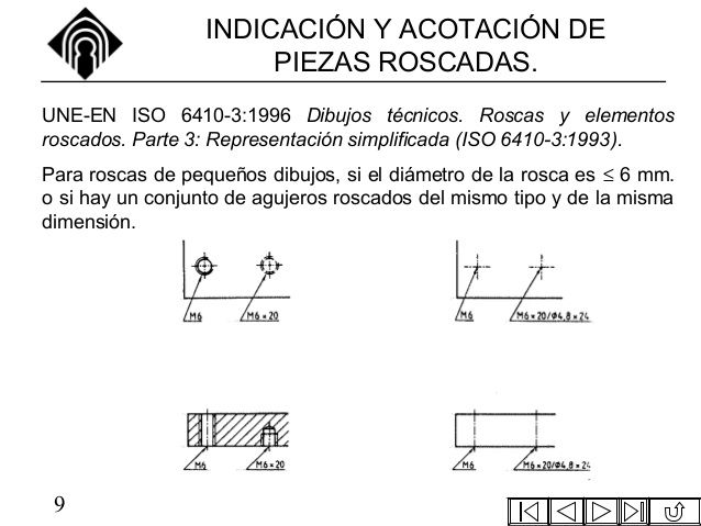 INDICACIÓN Y ACOTACIÓN DE                       PIEZAS ROSCADAS.UNE-EN ISO 6410-3:1996 Dibujos técnicos. Roscas y elemento...