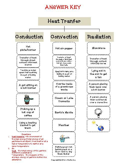 Heat Transfer Worksheet - heat transfer worksheet key related to ...